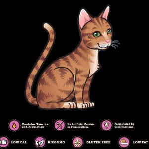 kittyrade